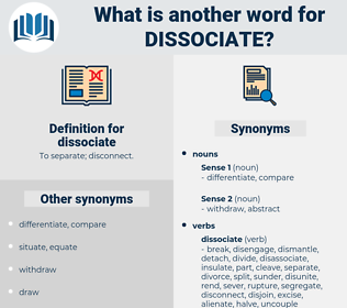 dissociate, synonym dissociate, another word for dissociate, words like dissociate, thesaurus dissociate