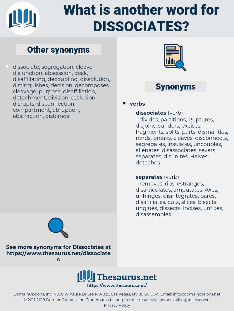 dissociates, synonym dissociates, another word for dissociates, words like dissociates, thesaurus dissociates