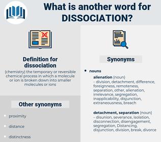 dissociation, synonym dissociation, another word for dissociation, words like dissociation, thesaurus dissociation