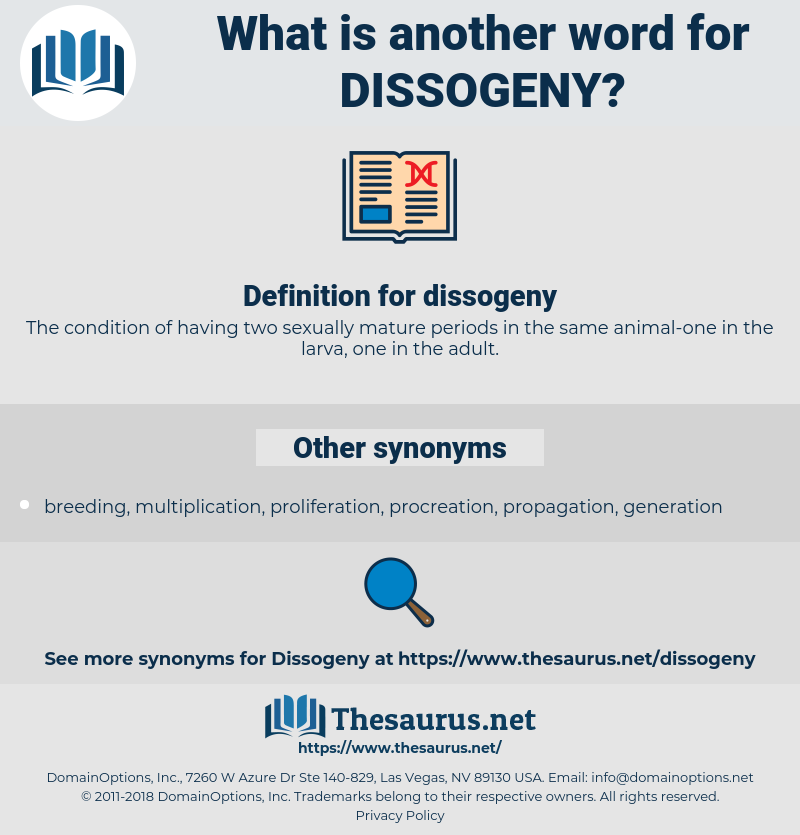 dissogeny, synonym dissogeny, another word for dissogeny, words like dissogeny, thesaurus dissogeny