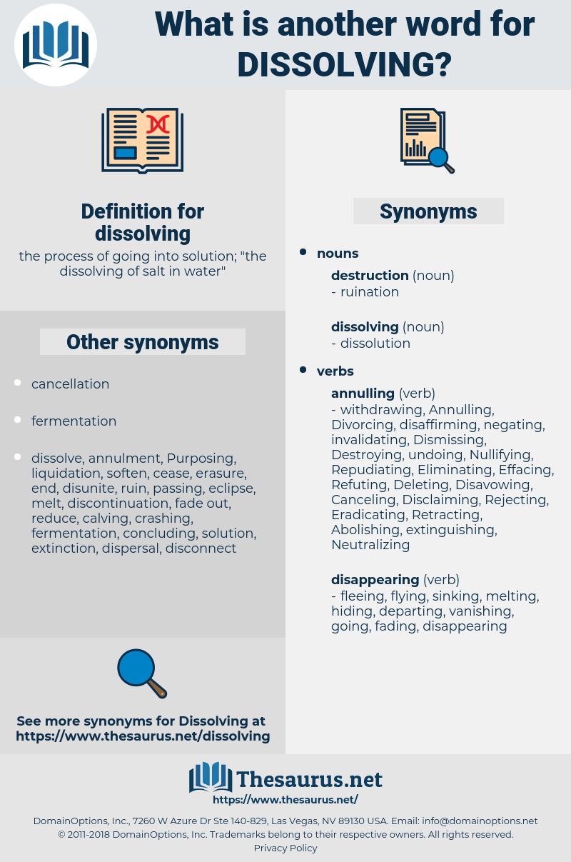 dissolving, synonym dissolving, another word for dissolving, words like dissolving, thesaurus dissolving