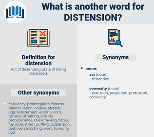 distension, synonym distension, another word for distension, words like distension, thesaurus distension