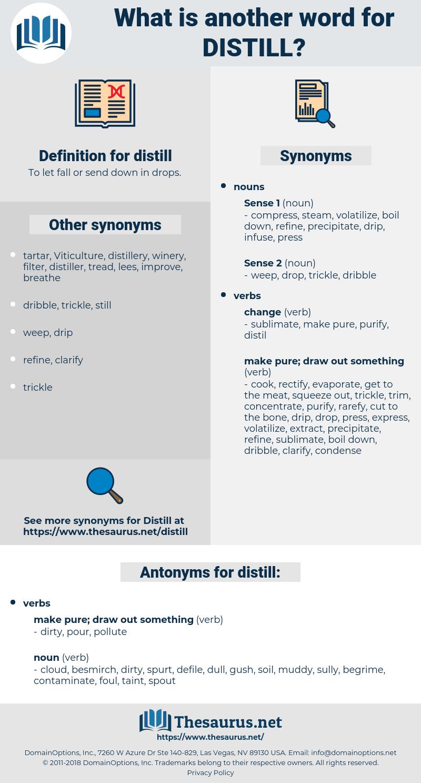 distill, synonym distill, another word for distill, words like distill, thesaurus distill