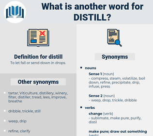 distill, synonym distill, another word for distill, words like distill, thesaurus distill