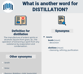 distillation, synonym distillation, another word for distillation, words like distillation, thesaurus distillation