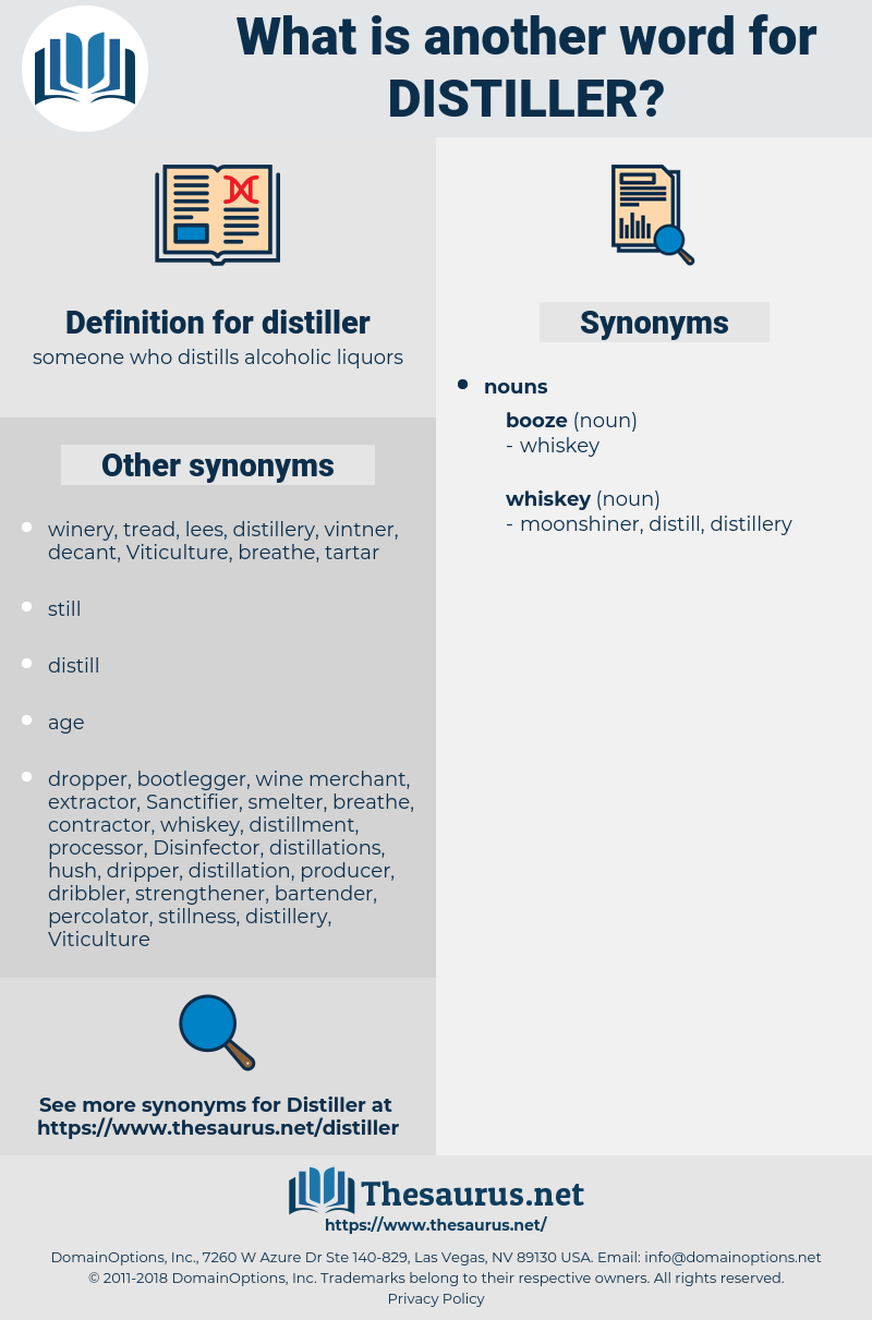 distiller, synonym distiller, another word for distiller, words like distiller, thesaurus distiller