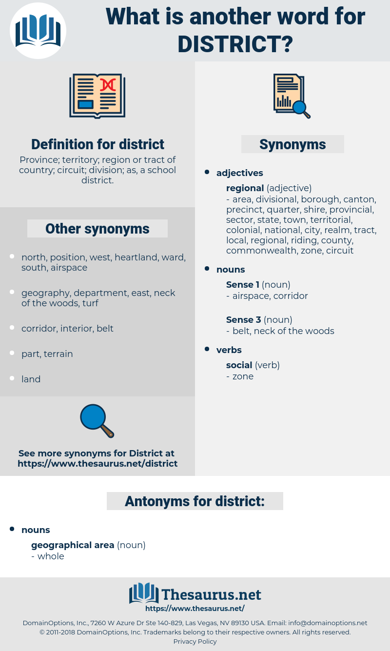 district, synonym district, another word for district, words like district, thesaurus district