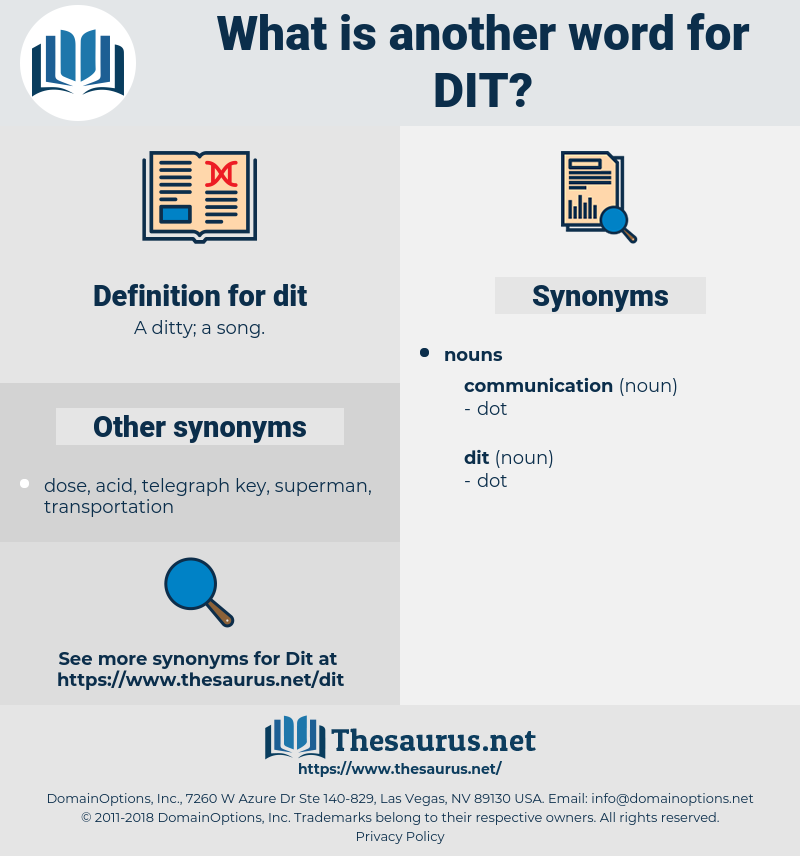 Synonyms for DIT - Thesaurus.net