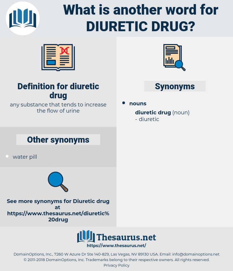 diuretic drug, synonym diuretic drug, another word for diuretic drug, words like diuretic drug, thesaurus diuretic drug