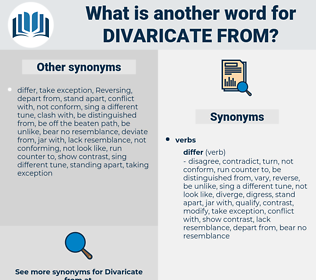 divaricate from, synonym divaricate from, another word for divaricate from, words like divaricate from, thesaurus divaricate from
