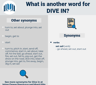 dive in, synonym dive in, another word for dive in, words like dive in, thesaurus dive in