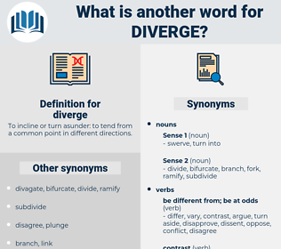 diverge, synonym diverge, another word for diverge, words like diverge, thesaurus diverge