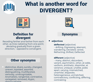 divergent, synonym divergent, another word for divergent, words like divergent, thesaurus divergent