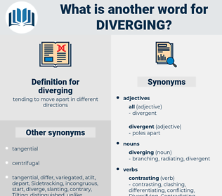 diverging, synonym diverging, another word for diverging, words like diverging, thesaurus diverging