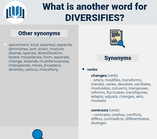 diversifies, synonym diversifies, another word for diversifies, words like diversifies, thesaurus diversifies