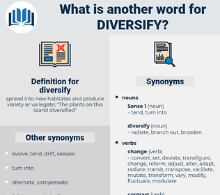 diversify, synonym diversify, another word for diversify, words like diversify, thesaurus diversify