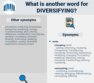 Diversifying, synonym Diversifying, another word for Diversifying, words like Diversifying, thesaurus Diversifying