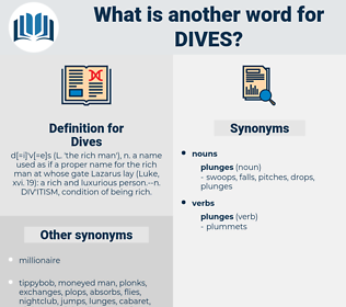 Dives, synonym Dives, another word for Dives, words like Dives, thesaurus Dives