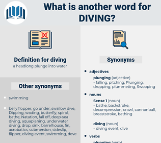 diving, synonym diving, another word for diving, words like diving, thesaurus diving
