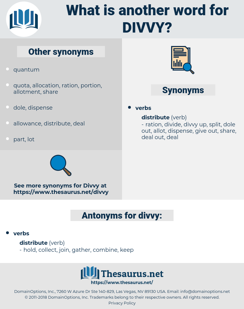 divvy, synonym divvy, another word for divvy, words like divvy, thesaurus divvy