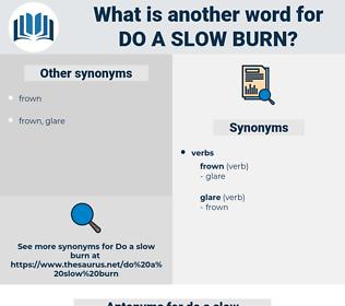 do a slow burn, synonym do a slow burn, another word for do a slow burn, words like do a slow burn, thesaurus do a slow burn