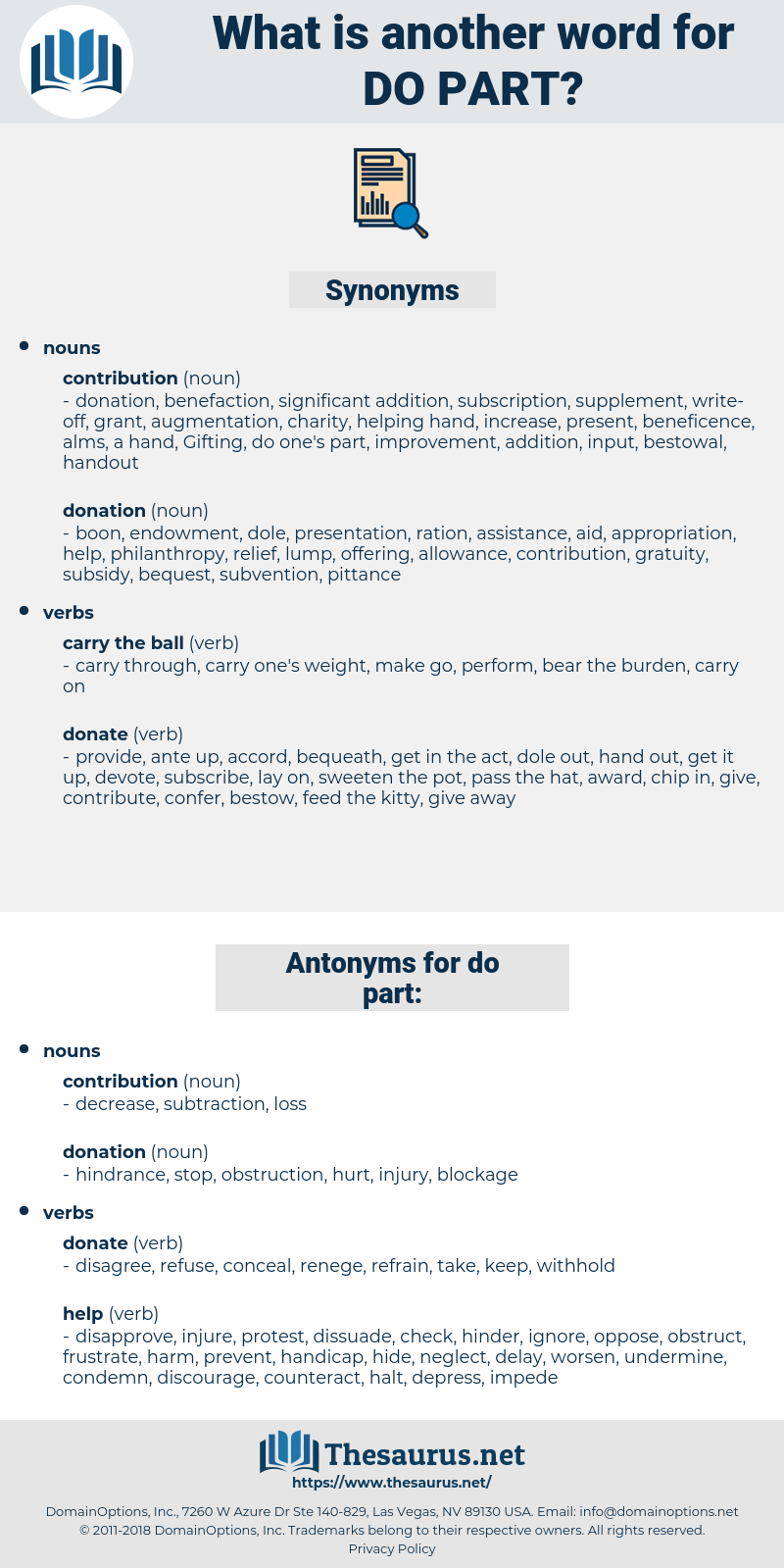 do part, synonym do part, another word for do part, words like do part, thesaurus do part