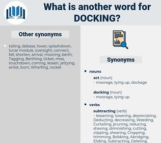 docking, synonym docking, another word for docking, words like docking, thesaurus docking