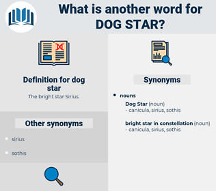 dog star, synonym dog star, another word for dog star, words like dog star, thesaurus dog star