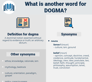 dogma, synonym dogma, another word for dogma, words like dogma, thesaurus dogma