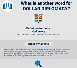 dollar diplomacy, synonym dollar diplomacy, another word for dollar diplomacy, words like dollar diplomacy, thesaurus dollar diplomacy