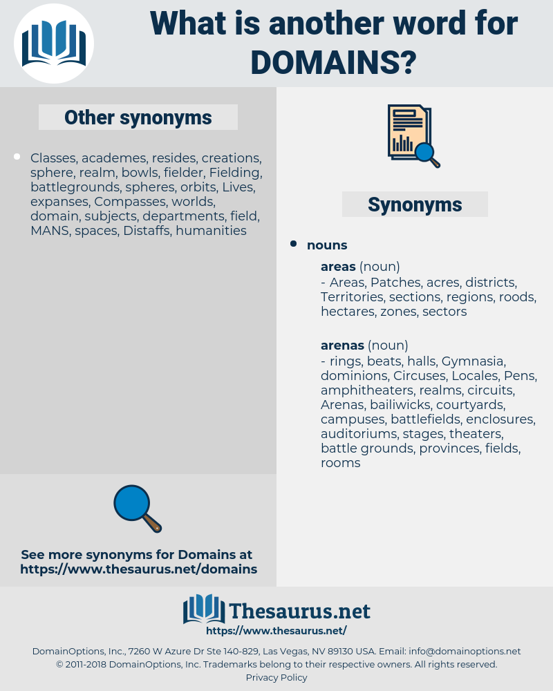 domains, synonym domains, another word for domains, words like domains, thesaurus domains