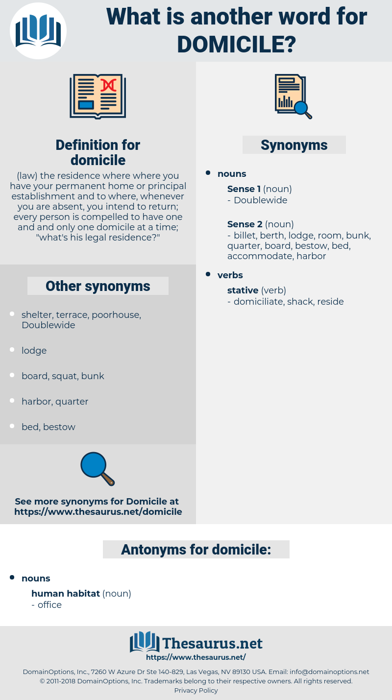 Synonyms for DOMICILE - Thesaurus.net