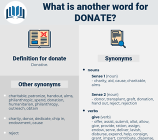donate, synonym donate, another word for donate, words like donate, thesaurus donate