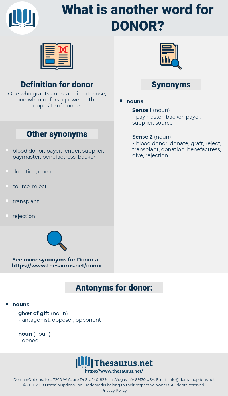 donor, synonym donor, another word for donor, words like donor, thesaurus donor