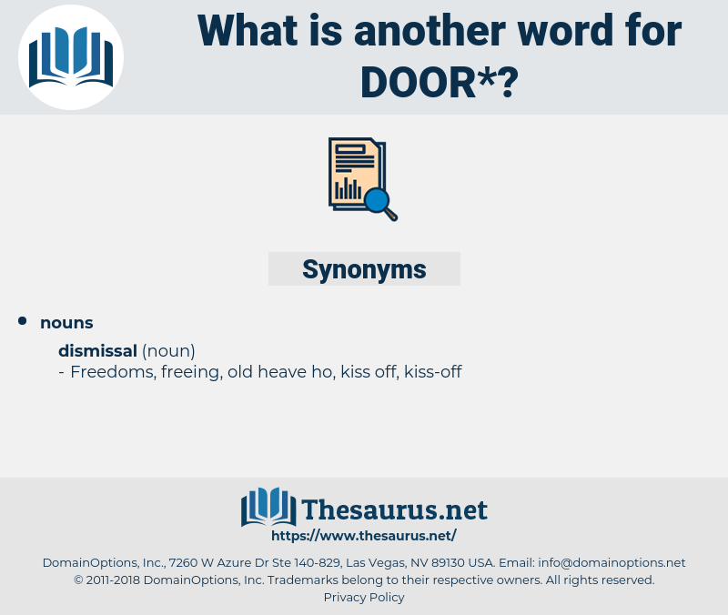 door, synonym door, another word for door, words like door, thesaurus door