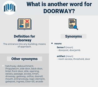 doorway, synonym doorway, another word for doorway, words like doorway, thesaurus doorway