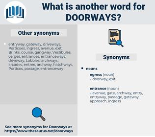 doorways, synonym doorways, another word for doorways, words like doorways, thesaurus doorways