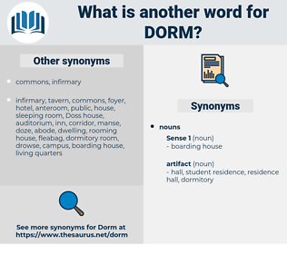 dorm, synonym dorm, another word for dorm, words like dorm, thesaurus dorm