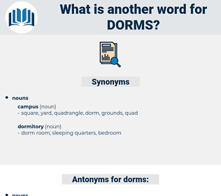 dorms, synonym dorms, another word for dorms, words like dorms, thesaurus dorms