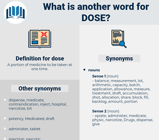 dose, synonym dose, another word for dose, words like dose, thesaurus dose
