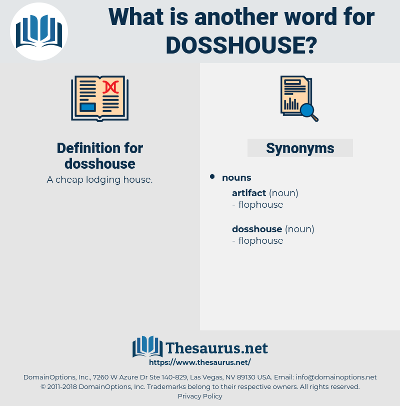 dosshouse, synonym dosshouse, another word for dosshouse, words like dosshouse, thesaurus dosshouse