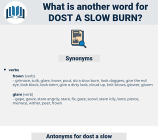 dost a slow burn, synonym dost a slow burn, another word for dost a slow burn, words like dost a slow burn, thesaurus dost a slow burn