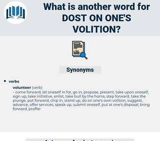 dost on one's volition, synonym dost on one's volition, another word for dost on one's volition, words like dost on one's volition, thesaurus dost on one's volition