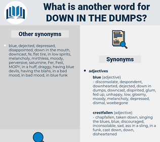 down in the dumps, synonym down in the dumps, another word for down in the dumps, words like down in the dumps, thesaurus down in the dumps