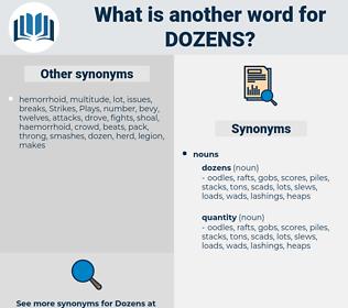 dozens, synonym dozens, another word for dozens, words like dozens, thesaurus dozens