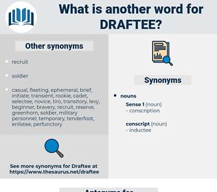 draftee, synonym draftee, another word for draftee, words like draftee, thesaurus draftee