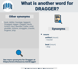 dragger, synonym dragger, another word for dragger, words like dragger, thesaurus dragger