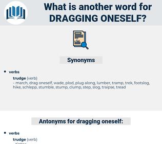 dragging oneself, synonym dragging oneself, another word for dragging oneself, words like dragging oneself, thesaurus dragging oneself