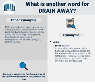 drain away, synonym drain away, another word for drain away, words like drain away, thesaurus drain away