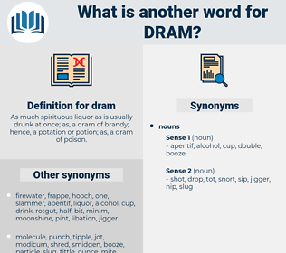 dram, synonym dram, another word for dram, words like dram, thesaurus dram